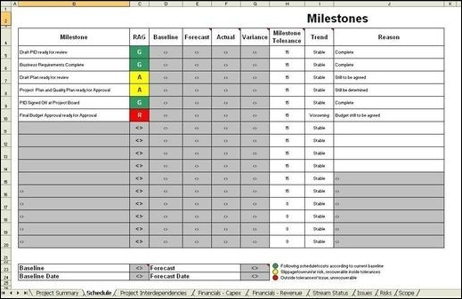 Project Management Report, Project Milestones and Schedule which need to be updated or added to each week