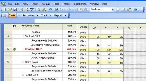 Project Resource Scheduling, Demonstrating An Example Of Task Resource  Usage Which Shows An Over   Example Project Schedule