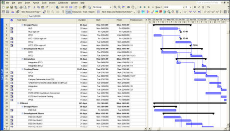 Project Plan Sample Dwh Project Plan Sample Outline Planning