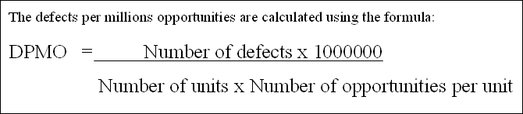 Six Sigma Defects per Million Opportunities Formula DPMO